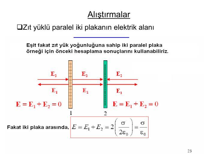 Zıt yüklü paralel iki plakanın elektrik alanı