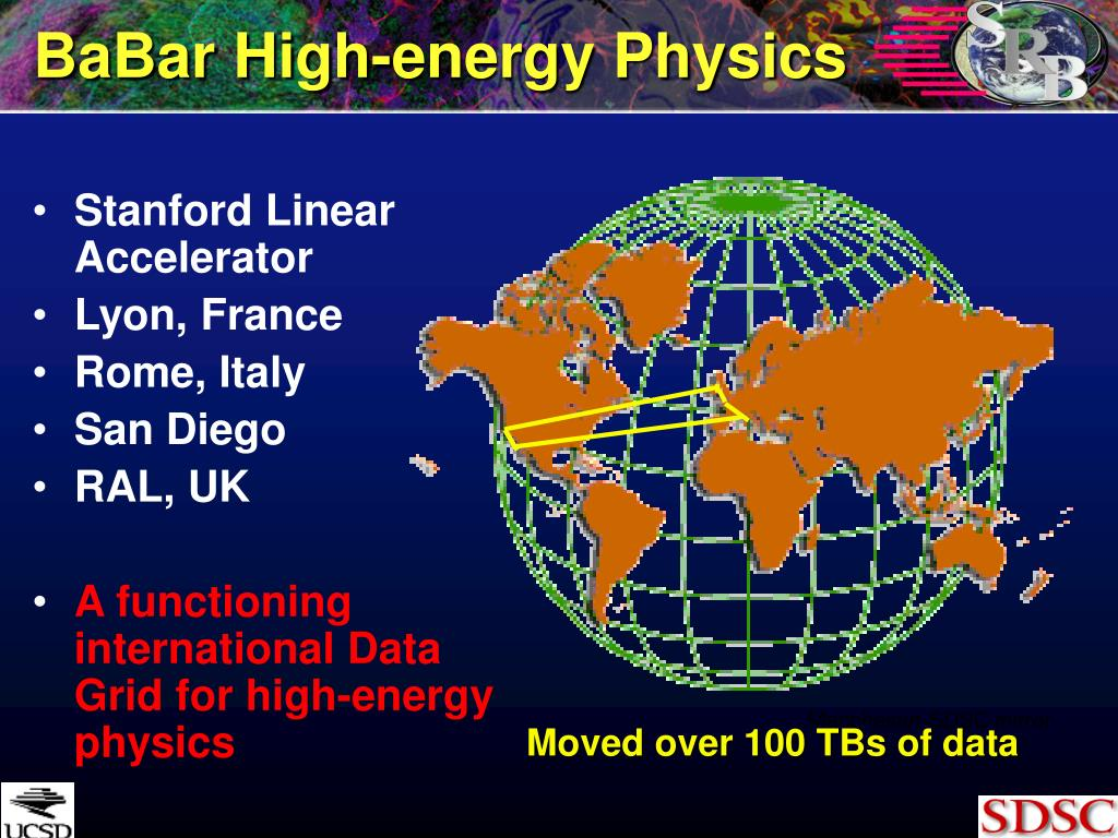 BaBar High-energy Physics