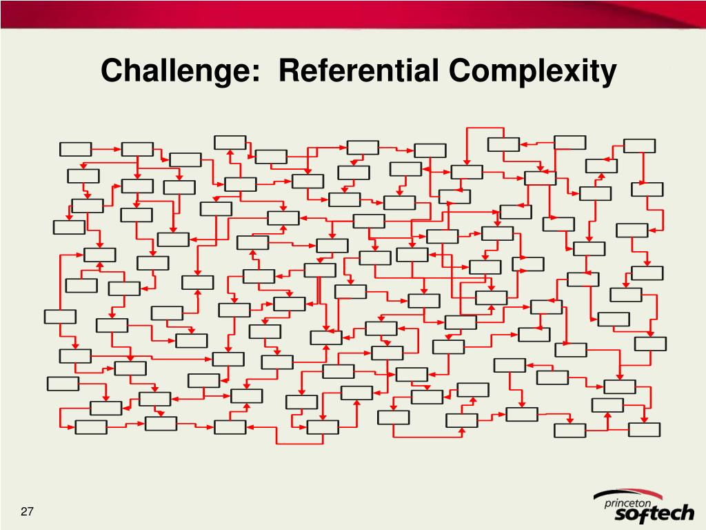 Challenge:  Referential Complexity