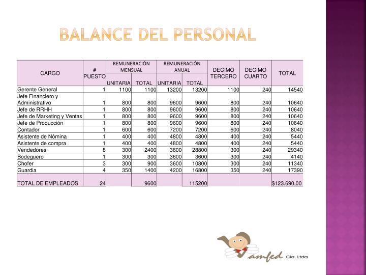 Balance del personal