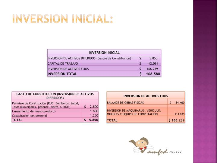 INVERSION INICIAL: