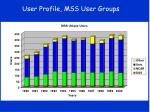 user profile mss user groups