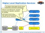 higher level replication services