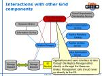 interactions with other grid components