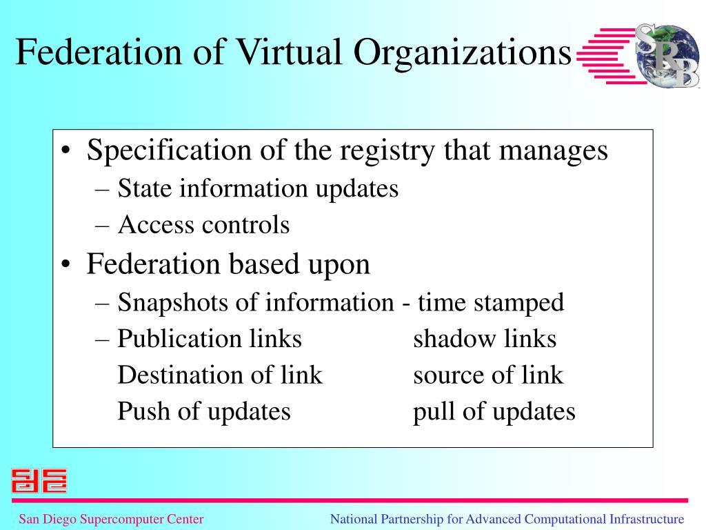 Specification of the registry that manages