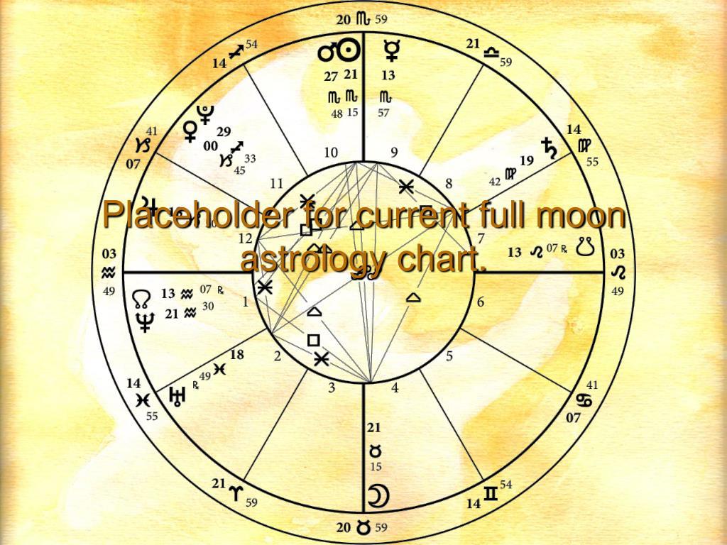 PPT   Taurus Full Moon PowerPoint Presentation, free download   ID ...