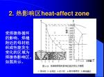 2 heat affect zone