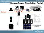 server based simulation portal