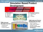 simulation based product development