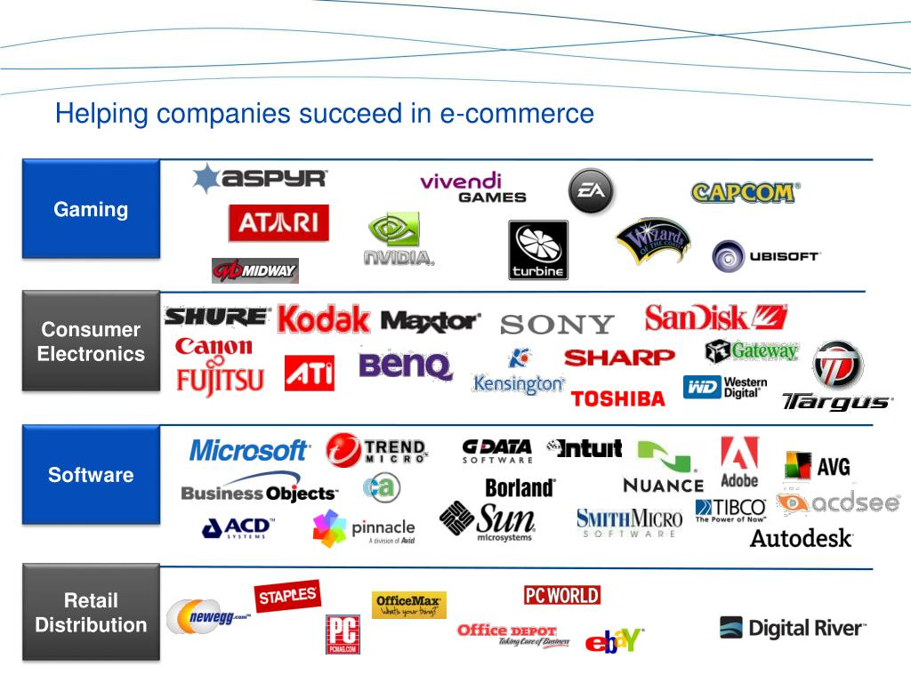 Helping companies succeed in e-commerce