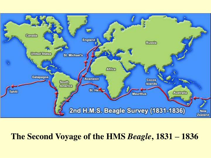 The Second Voyage of the HMS
