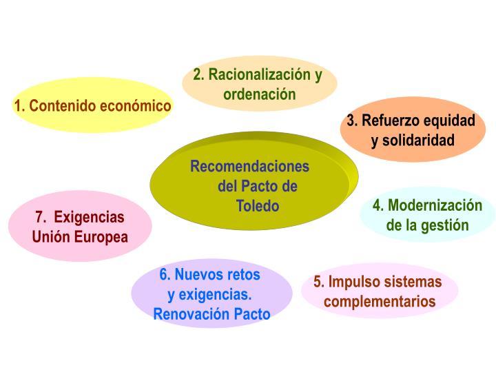 2. Racionalización y