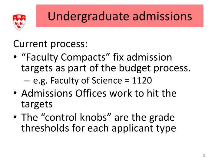 Undergraduate admissions1