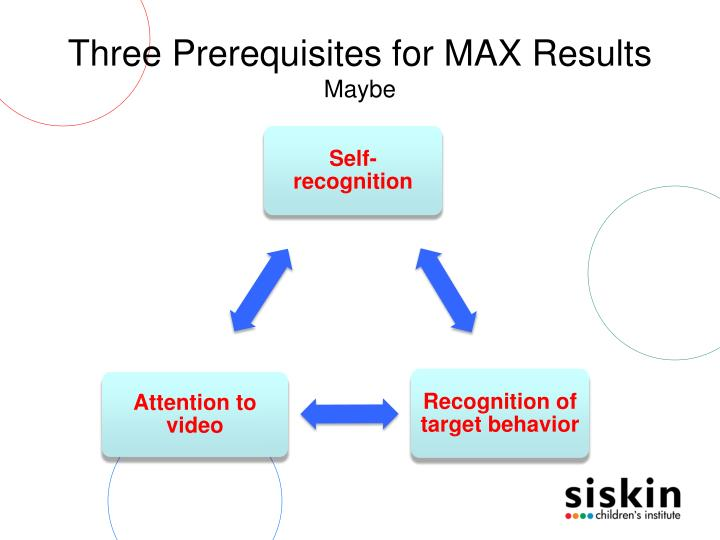 Three Prerequisites for MAX Results