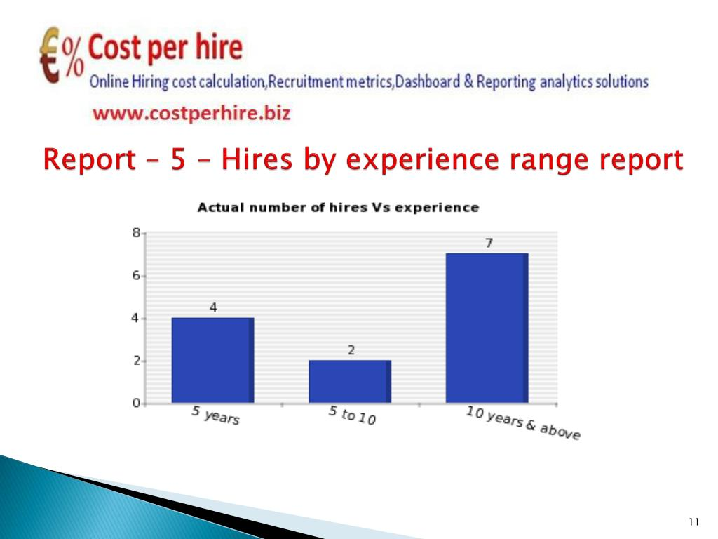 Report – 5 – Hires by experience range report