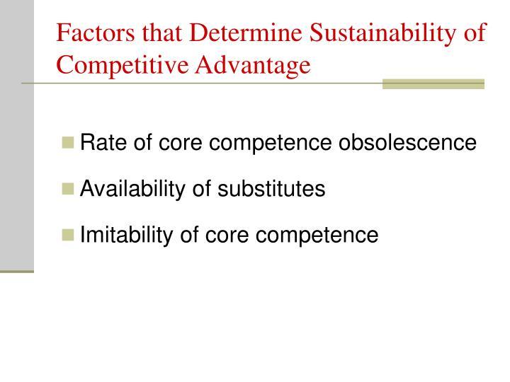 Factors that Determine Sustainability of Competitive Advantage