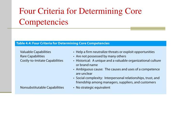 Four Criteria for Determining Core Competencies
