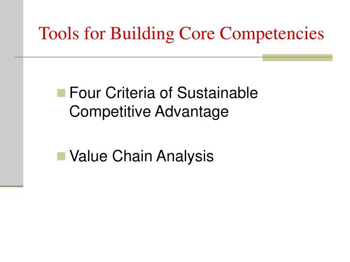 Tools for Building Core Competencies