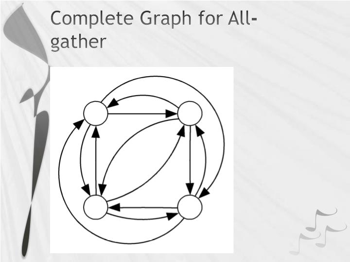 Complete Graph for All-gather