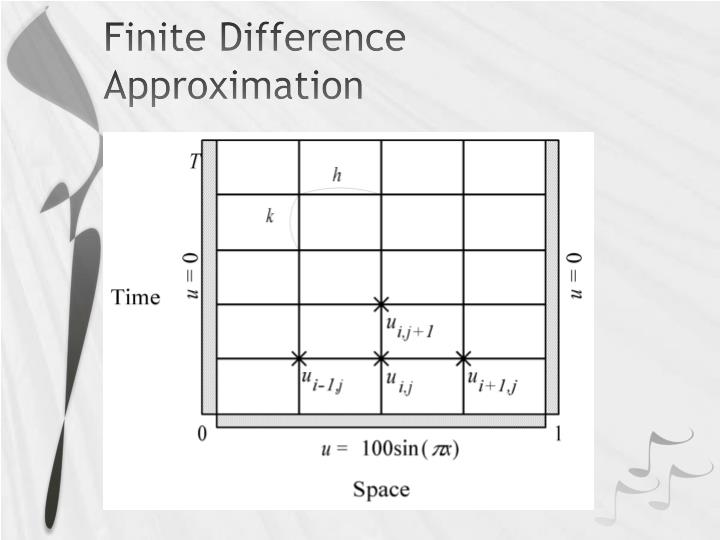 Finite Difference Approximation