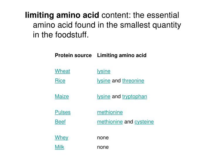 limiting amino acid