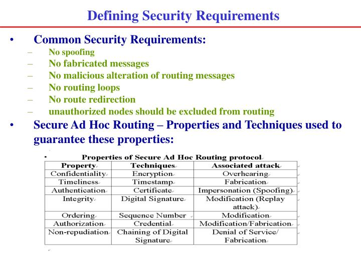 Defining Security Requirements