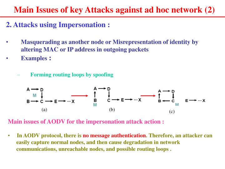 Main Issues of key Attacks against ad hoc network (2)
