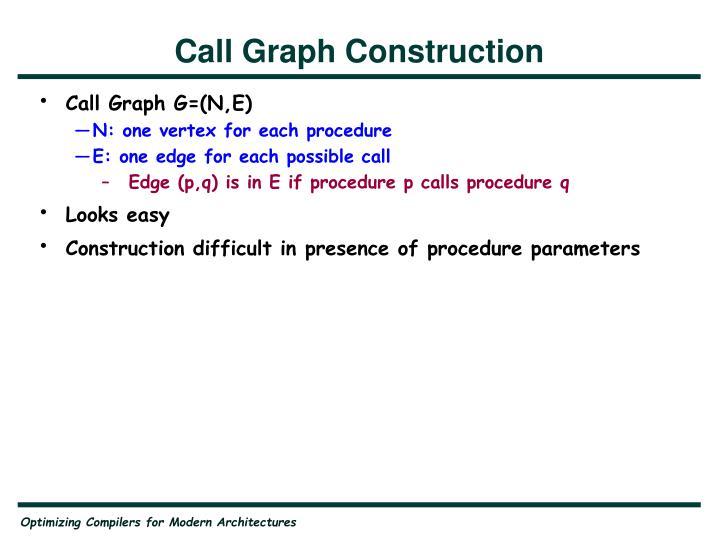 Call Graph Construction
