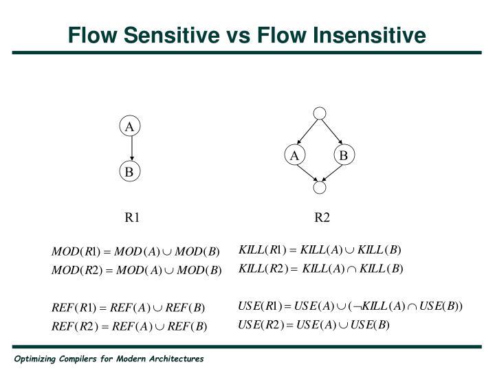 Flow Sensitive vs Flow Insensitive