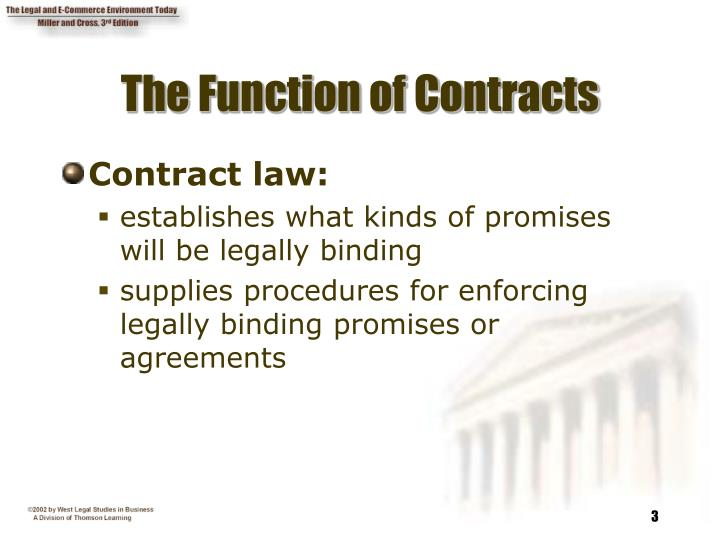 The function of contracts