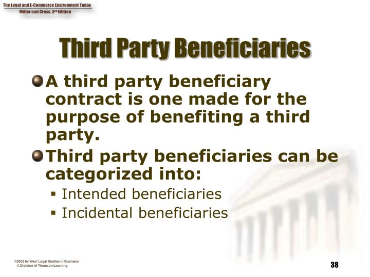 Third Party Beneficiaries