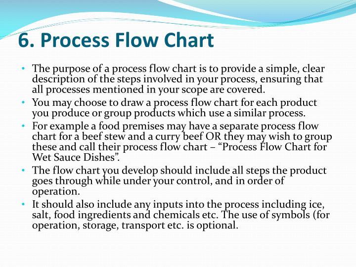 6. Process Flow Chart