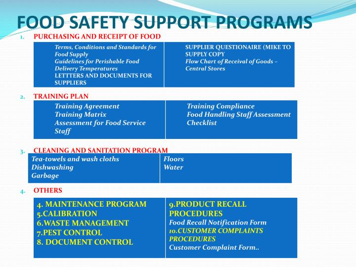 FOOD SAFETY SUPPORT PROGRAMS