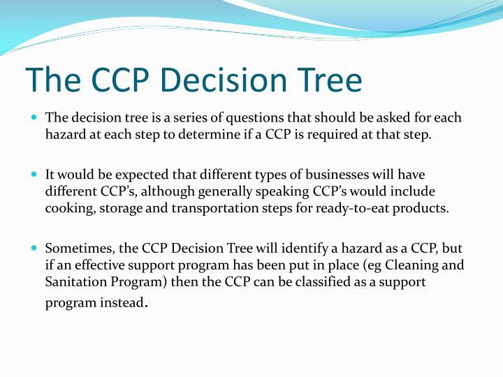 The CCP Decision Tree