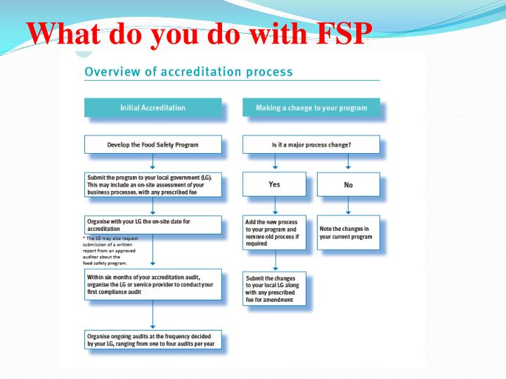 What do you do with fsp