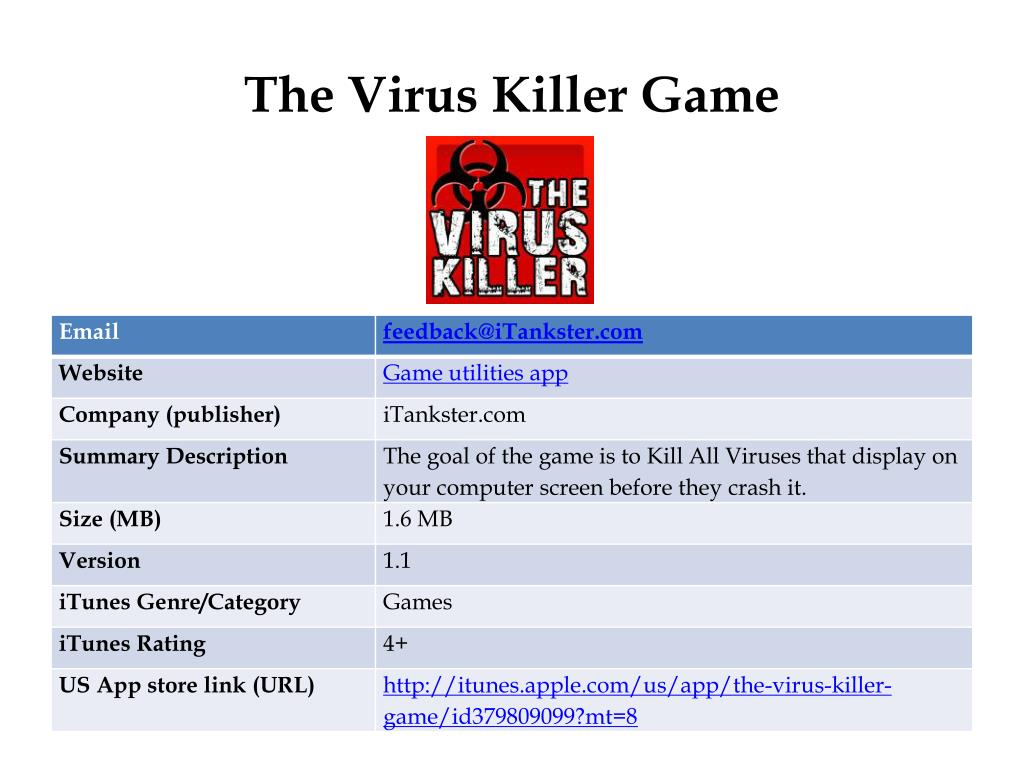 the virus killer game l.