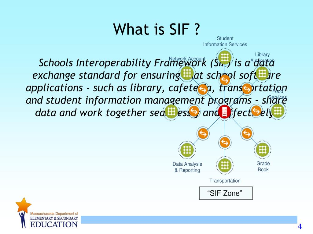 What is SIF ?