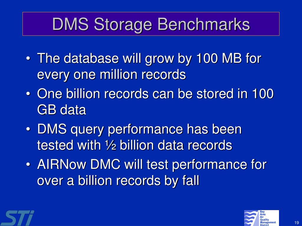 DMS Storage Benchmarks