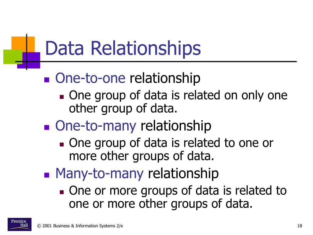 Data Relationships