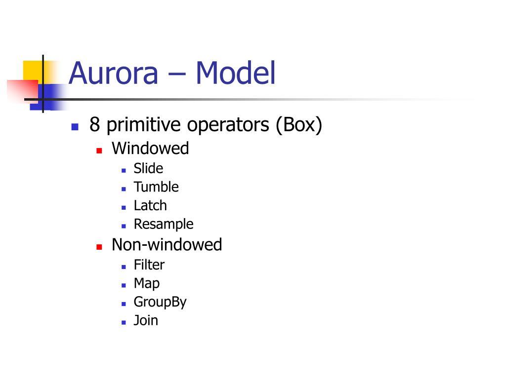 Aurora – Model