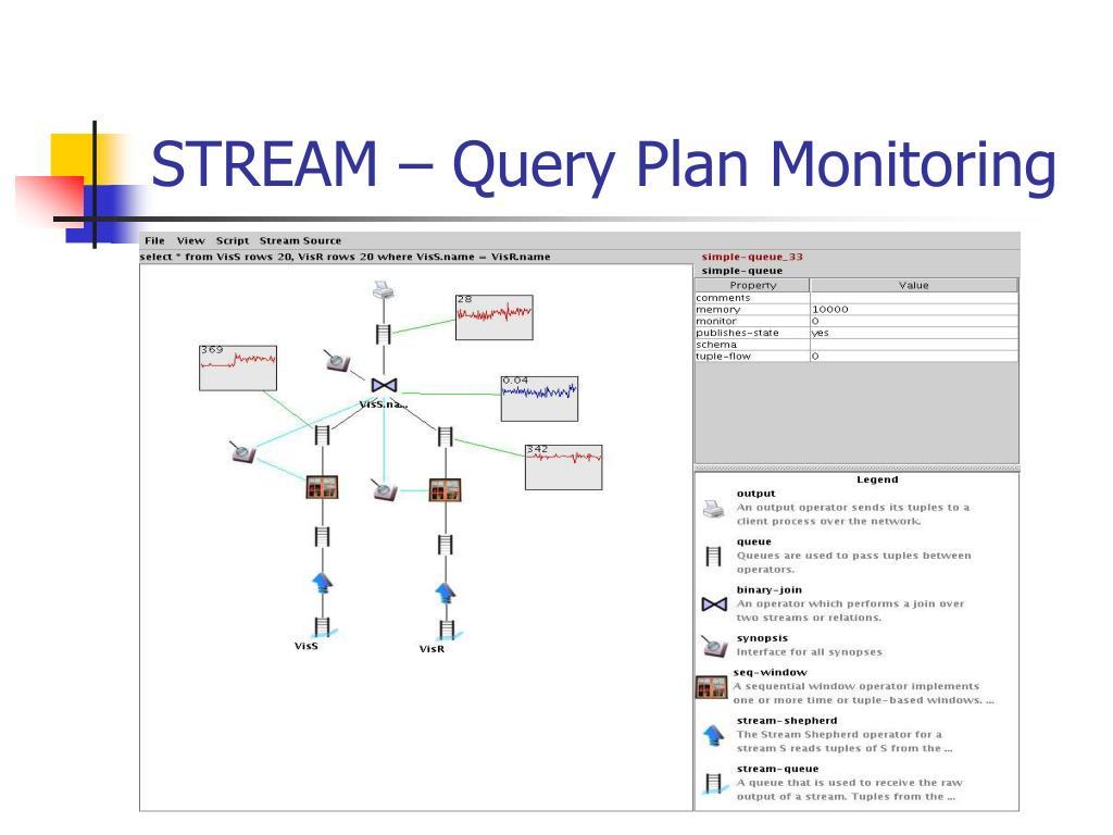 STREAM – Query Plan Monitoring
