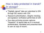 how is data protected in transit in storage