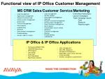 functional view of ip office customer management