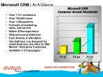 microsoft crm at a glance