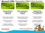 microsoft crm reinventing crm to drive success