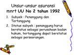unsur unsur asuransi mnrt uu no 2 tahun 1992