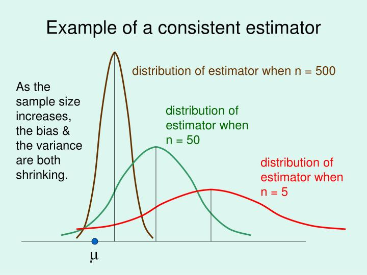 Example of a consistent estimator