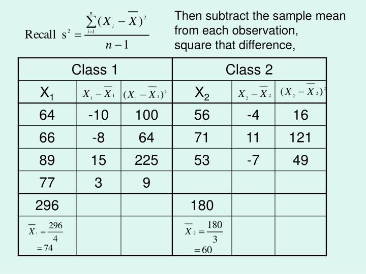 Then subtract the sample mean from each observation,