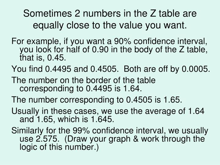 Sometimes 2 numbers in the Z table are equally close to the value you want.