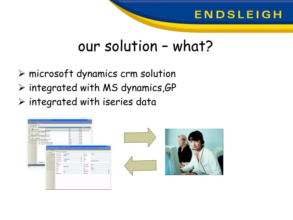 our solution – what?